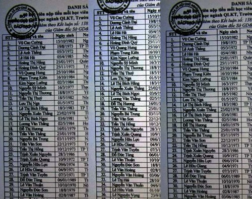 "A list that names 40 examinees who pay a total of VND 1 billion ""failing-proof"" money. Photo: Ai Chau"
