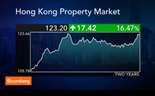 Hong Kong, Singapore popping housing bubbles