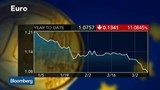 Euro-dollar falls to parity before bounce back: Galy