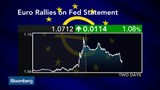 Did the dollar rally end after Fed loses patience?