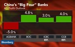 Bank of China chief risk officer quits