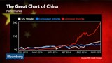 The great chart of China: Investors shifting out of U.S.?