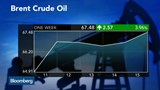 Has oil's recovery stalled?