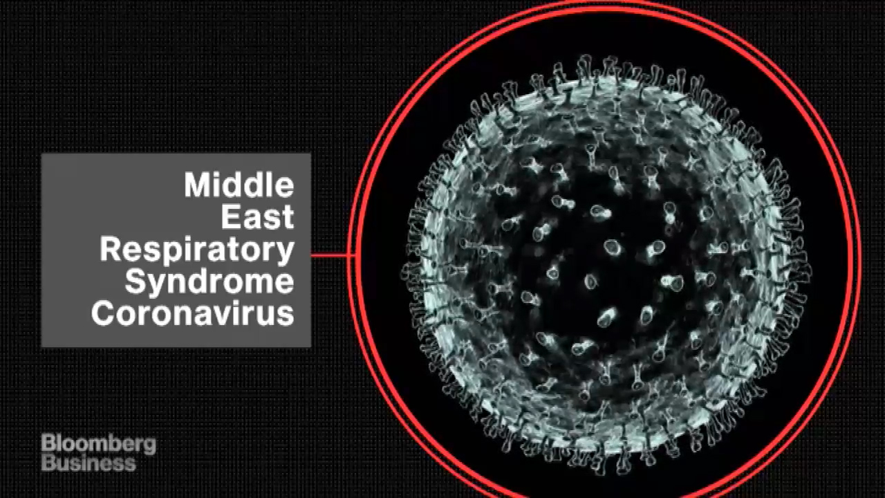 mers virus outbreak everything you need to know health