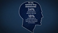 Eli Lilly's breakthrough Alzheimer's drug