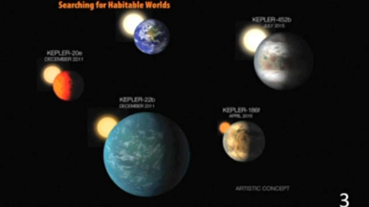 Astronomers discover most Earth-like planet yet ...