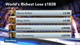 World's richest lose $182 billion in market rout