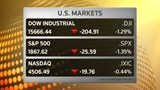 Markets' rebound fizzles; Dow falls 200 points