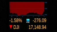 Wall Street begins year sharply lower after China selloff