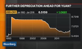 PBOC said to intervene in yuan: Will it be enough?