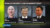 Stock market selloff exacts toll on world's richest