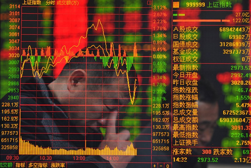 China's stocks sink most since 2009 as turnover jumps to record