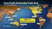 Asia sees conclusion of Trans-Pacific trade pact after U.S. vote