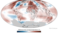 The freakish year in broken climate records