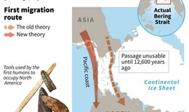 Study redraws route of human passage into Americas