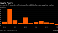 Foreign investors turn sellers in Vietnam after 10-year spree
