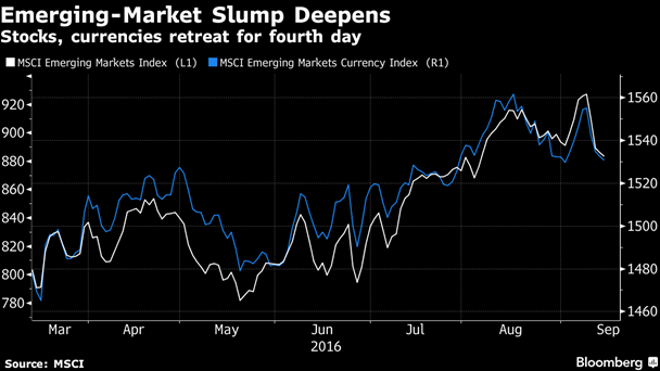Emerging markets in longest slump since june as volatility jumps