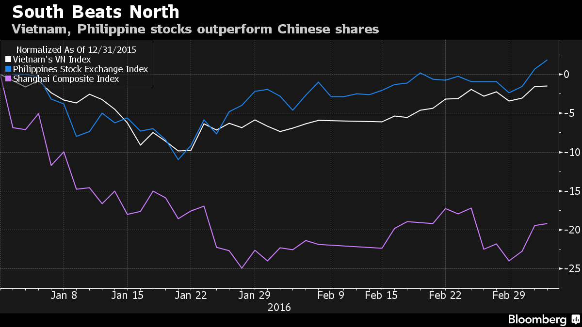 Hedge fund that beat 98 pct of peers says buy in Vietnam, not China