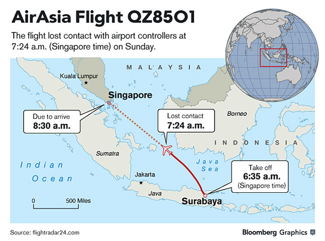 AirAsia search fails for second day; jet probably fell into ocean