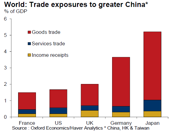 why the china wto is good for the global economy China are demanding that they be recognized as a 'market economy' in line with their interpretation of the wto accession agreement unfortunately this is not, technically, what the agreement says.