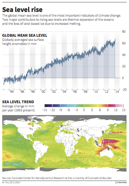 The reality of global warming: We're all frogs in a pot of slowly boiling water